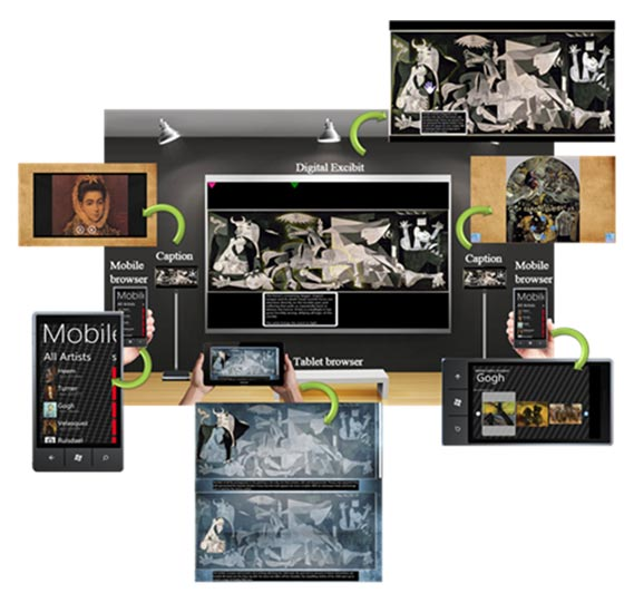 Adaptable, personalizable and multi user museum exhibits