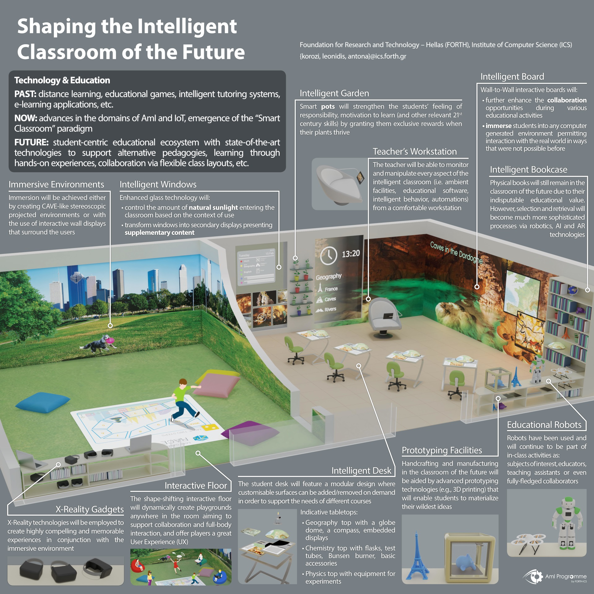 Shaping the Intelligent Classroom of the Future